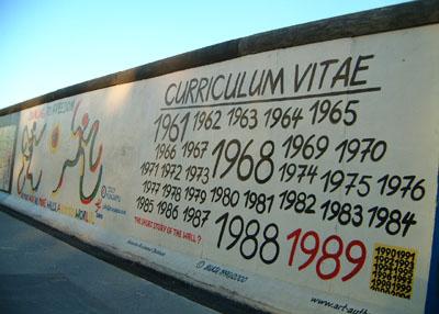ベルリンの壁・イーストサイドギャラリー